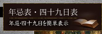 年忌表・四十九日表